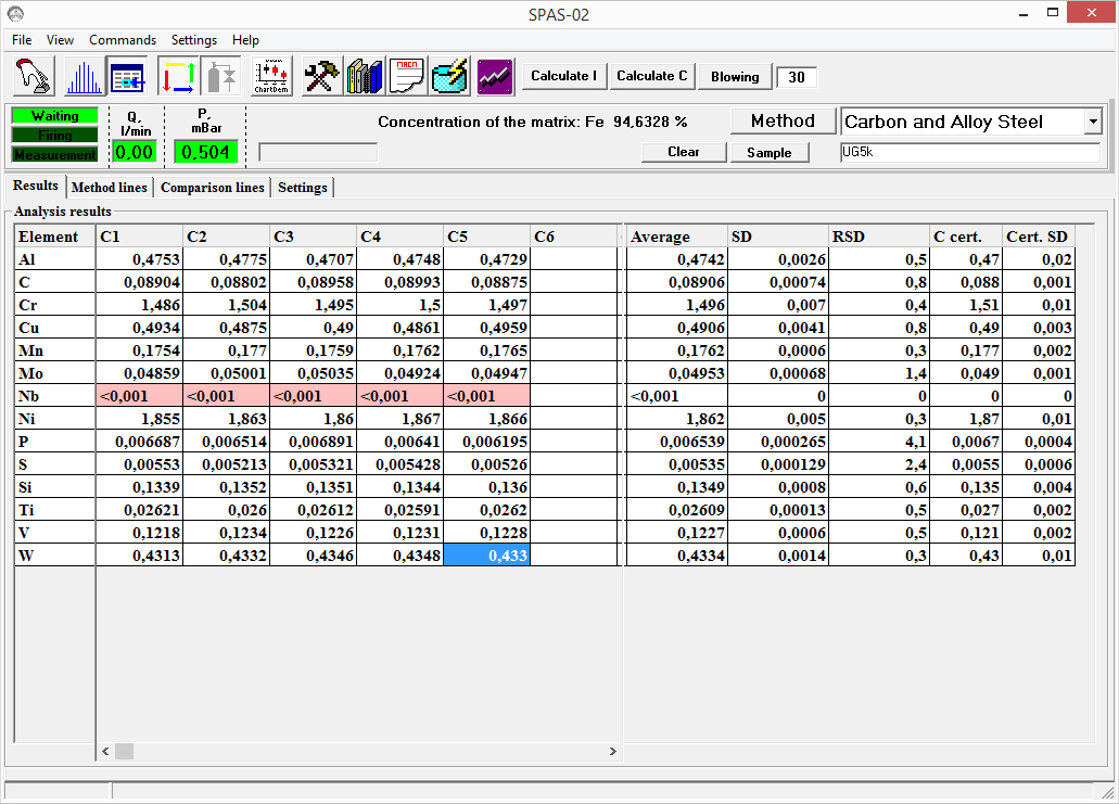 analysis of joint stock company